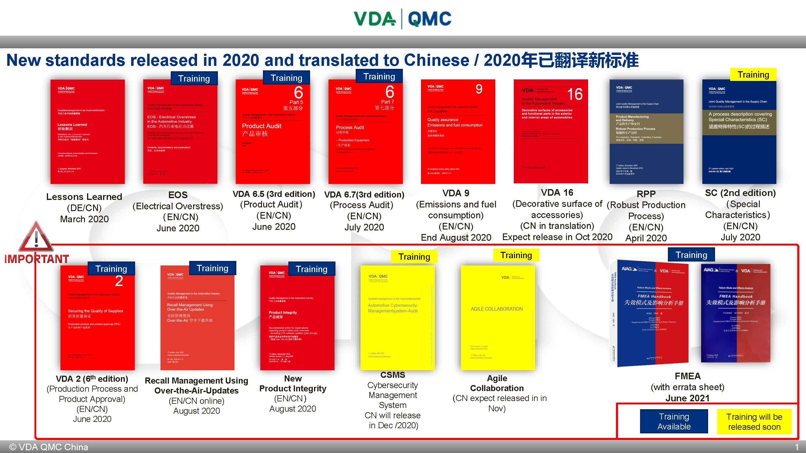 20201015_VDA-QMC-China-LPC_meeting_final-final_TT-GB.jpg
